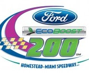 2017 Ford EcoBoost 200 Race Predictions